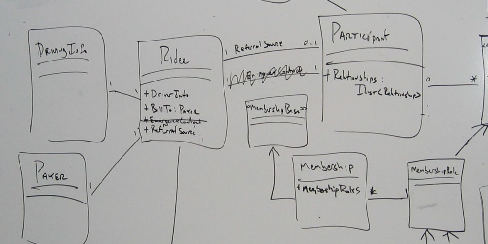 uml-whiteboard-horizontal